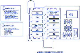 cadillac fleetwood 1998 underhood electrical fuse box block cadillac fleetwood 1998 underhood electrical fuse box block circuit breaker diagram