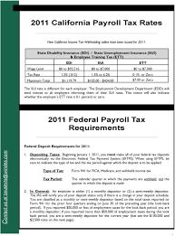 2011 Federal California Payroll Tax Requirements Pdf