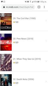 Imdb Chart Top Tv New When They See Us Memes A Href Memes Are Memes Let Memes