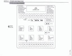 bmw 325i 1989 fuse box not lossing wiring diagram • e30 fuse diagram schematic wiring diagrams rh 22 koch foerderbandtrommeln de 1988 bmw 325i fuse box 1988 bmw 325i fuse box
