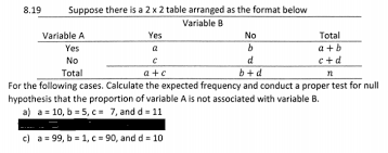 Yes 8 19 Suppose There Is A 2 X 2 Table Arranged A