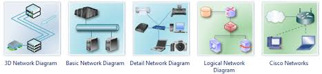 an ethernet network home networking guide at Ethernet Network Diagram