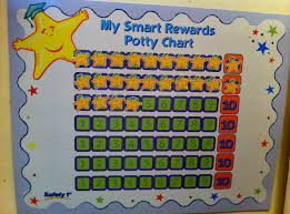 potty the wonderful adventures of spud spike you can follow see the rest of our potty training journey by clicking this link the huggies potty training challenge