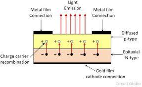 Plasma Vs Lcd Vs Led Comparison Chart Difference Between Led Lcd With Comparison Chart