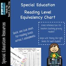 Rigby Guided Reading Levels Chart Rigby Level Reading Chart Worksheets Teaching Resources Tpt