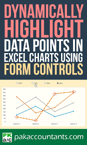 Excel Charts And Graphs Tutorial Dynamically Highlight Data Points In Excel Charts Using Form