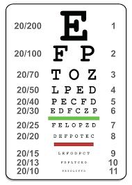 Printable Ca Dmv Eye Chart Illinois Dmv Eye Test Chart Bedowntowndaytona Com