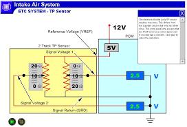 honda tps wiring diagram honda wiring diagrams