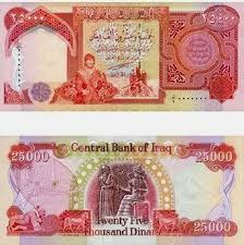 Kuwaiti Dinar To Usd Chart Is The Iraqi Dinar Investment A Wise Investment