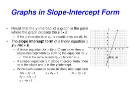 linear equations slope intercept form worksheets