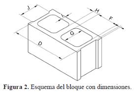 BLOQUES HORMIGON  EDIFICACION Gilva  Prefabricados De HormigónBloque De Hormigon Medidas