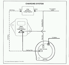 2001 dodge ram 2500 radio wiring diagram 2001 discover your dodge charging system wiring diagram