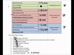 Profit And Loss Statments Income Statement Profit Loss Account Youtube