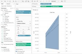 Area Chart Tableau How To Create A Shaded Slope Chart In Tableau