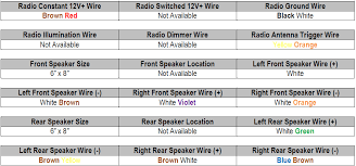 ford focus car stereo wiring diagram com 2014 ford focus hundred radio wiring color codes