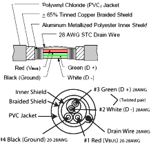 usb power cable wiring diagram wiring diagram Usb Power Cable Wiring Diagram usb cord wire diagram what is the wiring configuration for usb power supply wiring diagram
