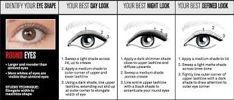 eye shape chart girl guide how to apply makeup for your eye shape how to figure