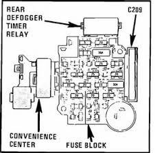 similiar chevy s fuse box keywords 1988 chevrolet s10 fuse box diagram 300x293 1988 chevrolet s10 fuse