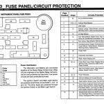 97 ford ranger fuse box diagram 97 automotive wiring diagrams 93 Ford Ranger Fuse Box Diagram 1993 ford ranger fuse box diagram vehiclepad 1993 ford ranger for 93 ford ranger 1993 ford ranger fuse box diagram