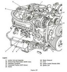 similiar s10 engine diagram keywords 1008 gif 56 kb 1996 chevy s10 engine diagram also 1998 chevy s10