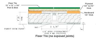 typical floor tile thickness wikizie co