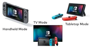 The Nintendo Switch Mega Faq Everything You Need To Know