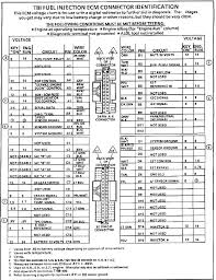 97 gmc sonoma wiring diagram v8s10 org • view topic 1rst gen schematics and firewall image