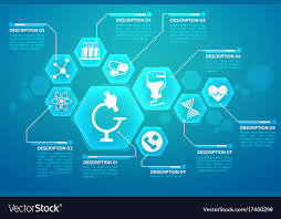 Science Poster Background Medical Blue Background Poster