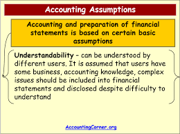 Accounting Concepts – Completeness, Neutrality, Others | Accounting ...