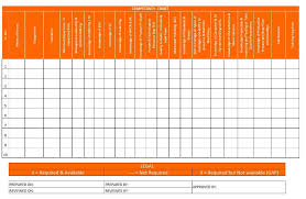 Skill Chart Format Competency Chart