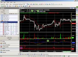 Free Technical Analysis Software For Mcx Exchange