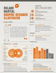 Gallery Of 10 Excellent Examples Of Creative Resumes The Chic Type