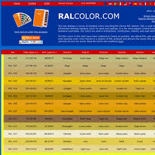 Www.ralcolor.com | Pearltrees