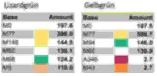 Glasurit Color Chart Porsche Pts Now 11 430 Page 4 Rennlist Porsche