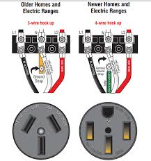 receptacle wiring trailer wiring diagram for auto wiring a 3 prong range receptacle