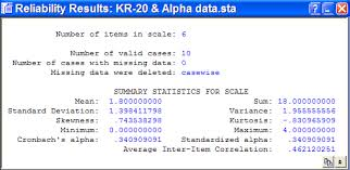 Kr20 & Coefficient Alpha