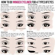 eye makeup for diffe shapes emo