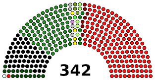 Basic Pay Chart 2018 Pakistan National Assembly Of Pakistan Wikipedia