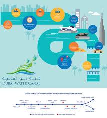Rta Organization Chart Dubai Water Canal