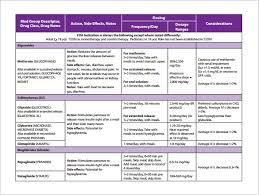 Adhd Medication Chart 2016 Adhd Medication Chart Caddra Www Bedowntowndaytona Com