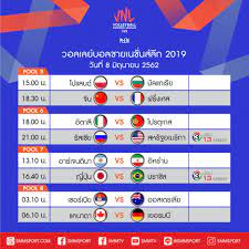 SMM Volleyball - วอลเลย์บอลชายเนชั่นส์ ลีก 2019 สัปดาห์ที่...