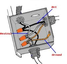 electrical wiring a junction box 1 source in 2 sources out and here is a wiring diagram as requested the main line from your breaker comes in at the top of the diagram and enters the box