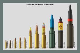 Assault Rifle Calibers Chart Pin On Fer
