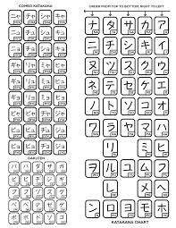C1 Jpg ~ Hiragana Alphabet Chart