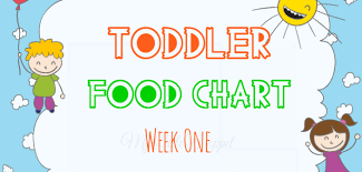 Indian Toddler Food Chart With Recipes 1 My Little Moppet
