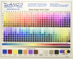 58 Inquisitive Iodized Metal Chart