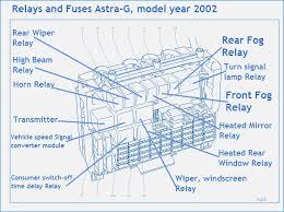 opel astra g fuse box diagram wiring diagrams schematics 2002 Ford Windstar Fuse Box Diagram opel astra radio wiring diagram dogboi info amusing opel corsa c fuse box diagram contemporary best image opel astra g fuse box diagram