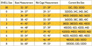 Bra Size Chart G Onesweetone Com How To Fit For An Enell Sports Bra
