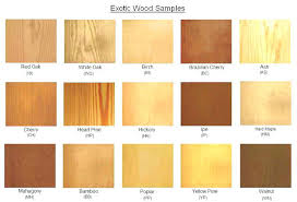 kinds of wood for furniture. Wood Types For Furniture Of Photo 6 Gallery New . Kinds