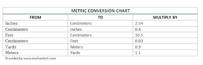 Height Feet To Centimeter Conversion Chart Height To Centimeters Yesgraph Me